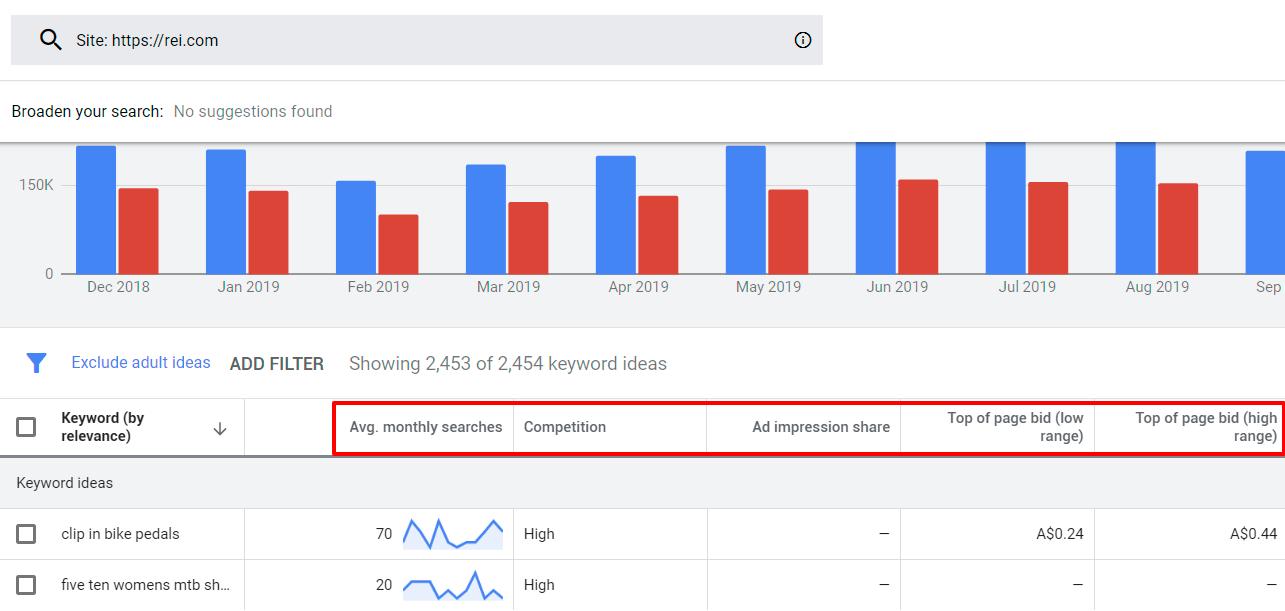 Keyword ideas - Alphawhale - Google Ads