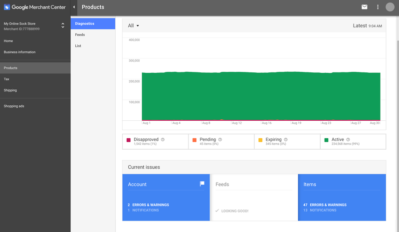 6-google-ads-google-merchant-center-dashboard