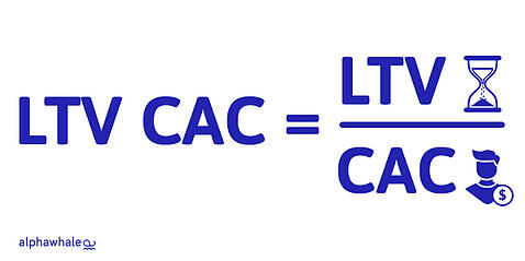 ltv-cac2 (1)
