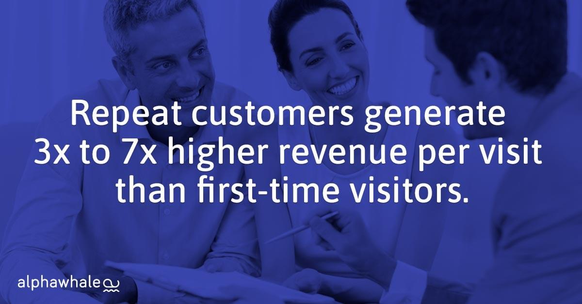 Repeat-customers-more-growth-LI